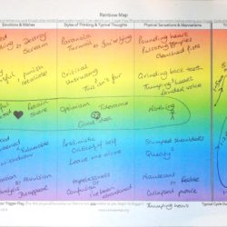 Rainbow map Instytut Psychologii